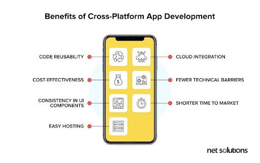 benefits of cross platform app development