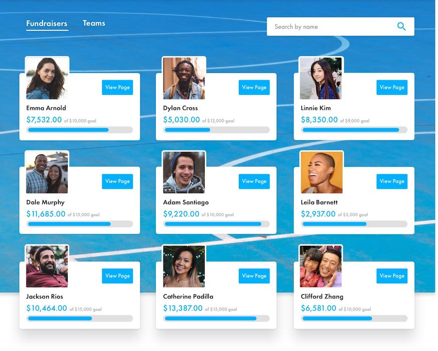 peer-to-peer-fundraiser-tracking